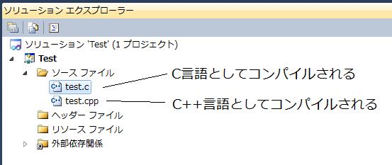 C++入門/C言語の機能 - WisdomSo...